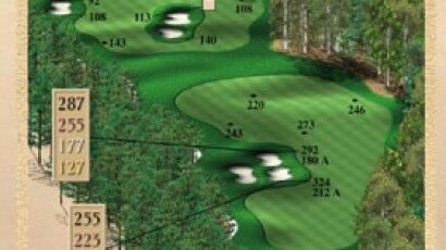 Brickshire Golf Club - golf course description for hole 3